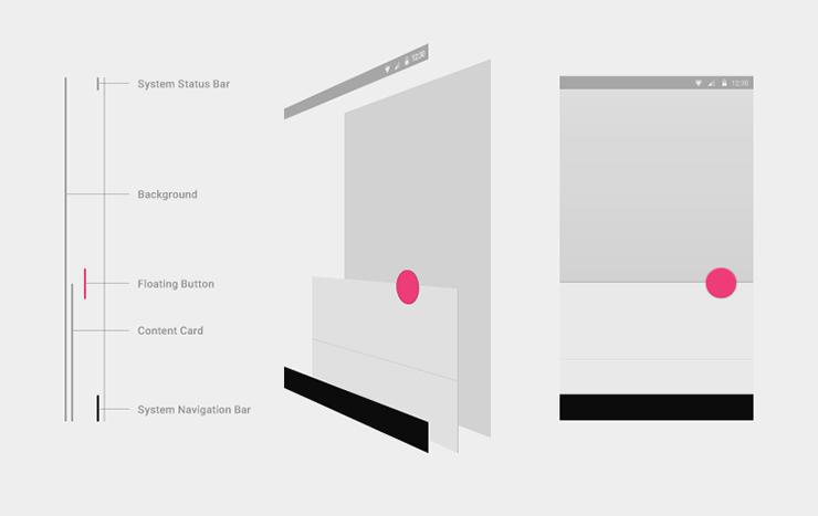 """MATERIAL DESIGN"" IST DREIDIMENSIONAL. Quelle: Google.de"